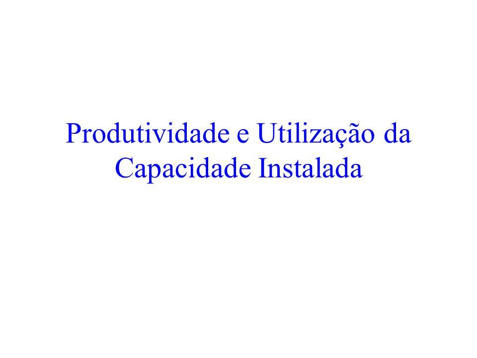 Produtividade e Utilização da Capacidade Instalada