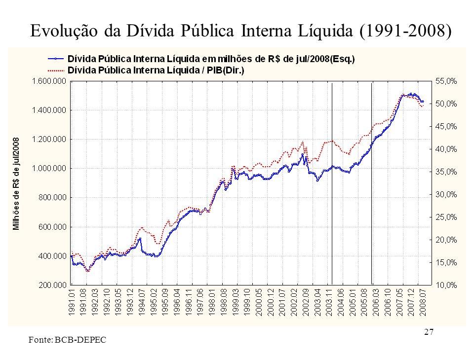 Evolução da Dívida Pública Interna Líquida (1991-2008)