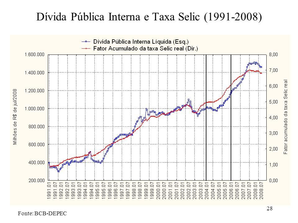 Dívida Pública Interna e Taxa Selic (1991-2008)