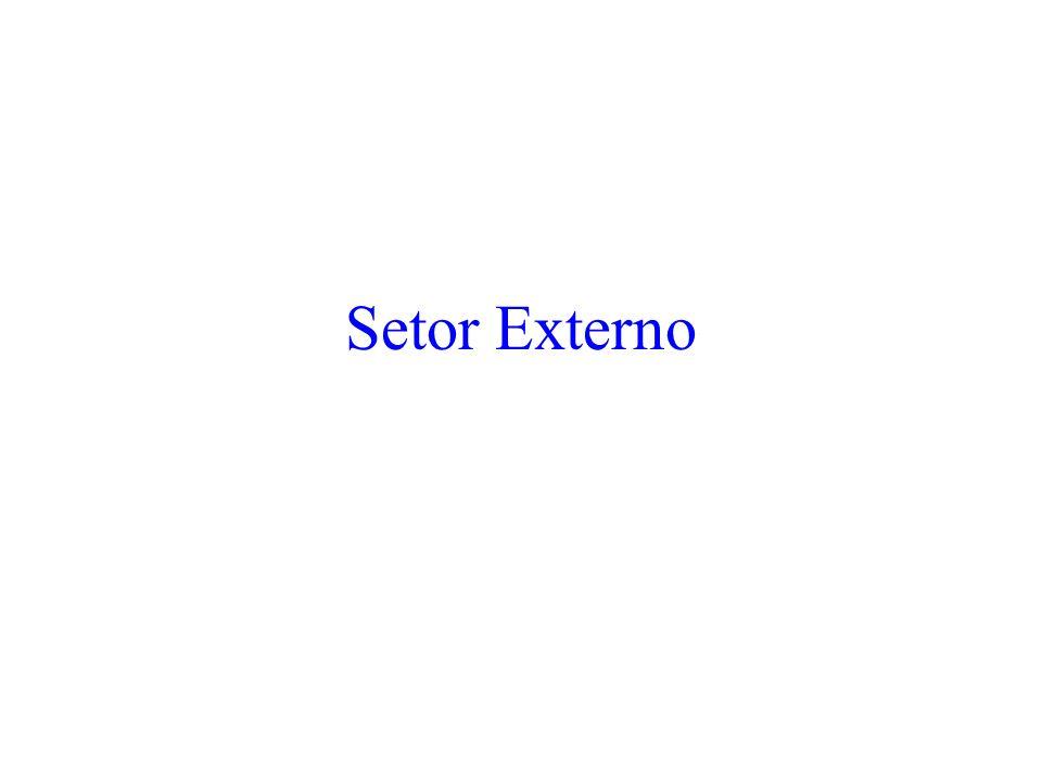 Setor Externo