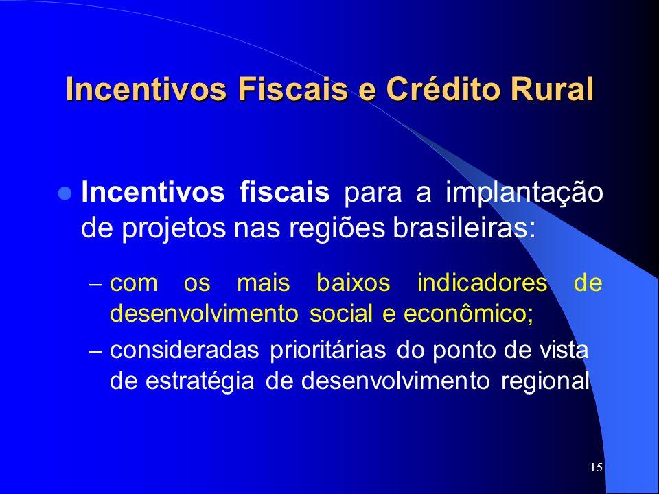 Incentivos Fiscais e Crédito Rural