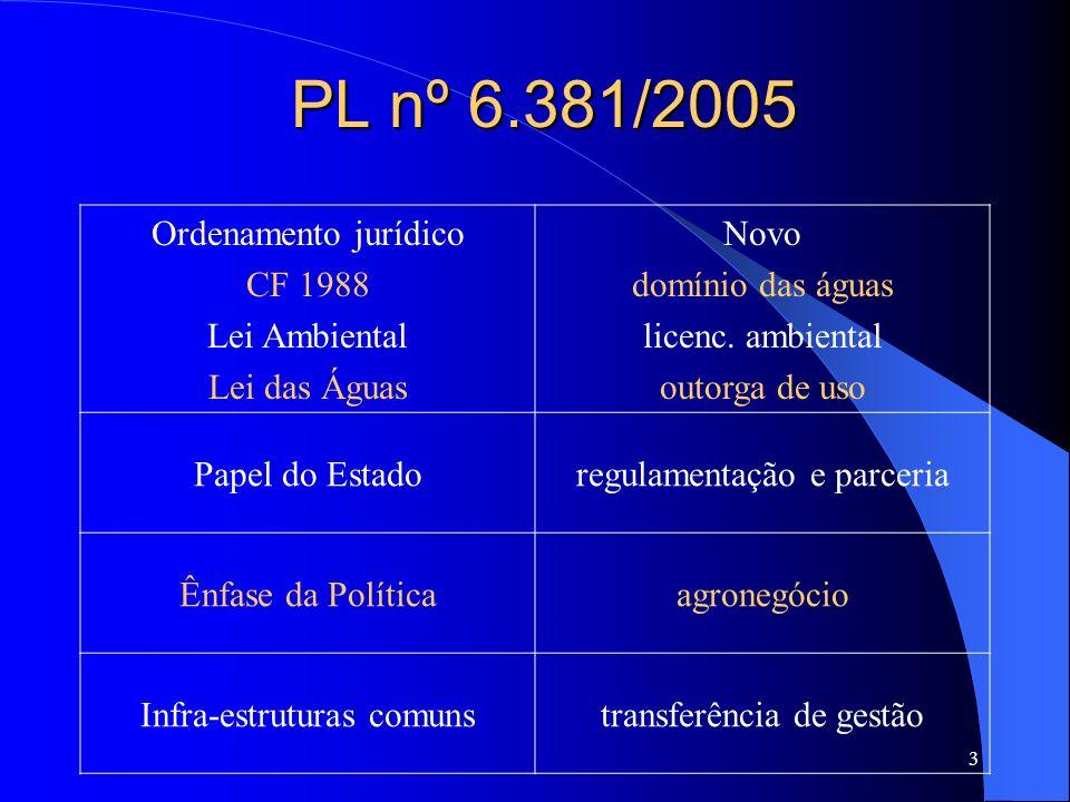 PL nº 6.381/2005 Ordenamento jurídico CF 1988 Lei Ambiental