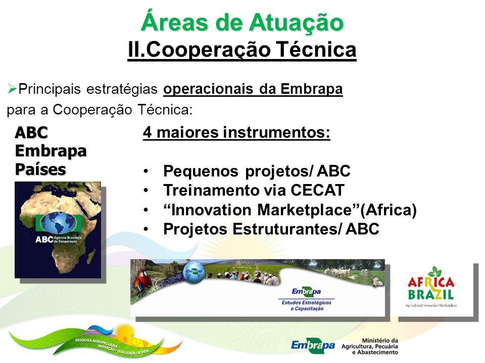 Áreas de Atuação II.Cooperação Técnica ABC Embrapa Países