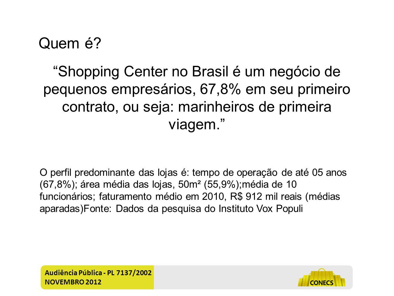 Quem é Shopping Center no Brasil é um negócio de pequenos empresários, 67,8% em seu primeiro contrato, ou seja: marinheiros de primeira viagem.