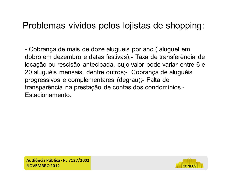 Problemas vividos pelos lojistas de shopping: