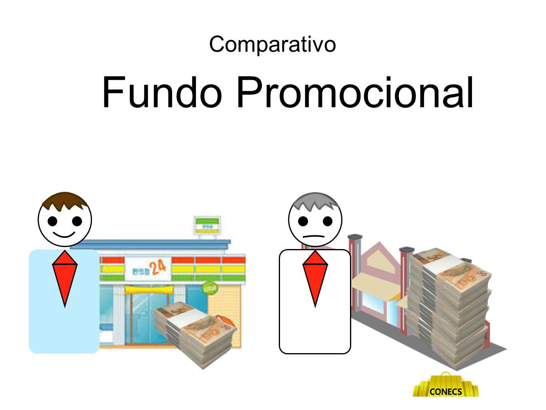 Comparativo Fundo Promocional