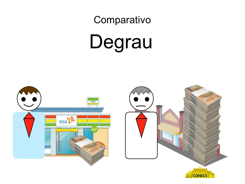 Comparativo Degrau