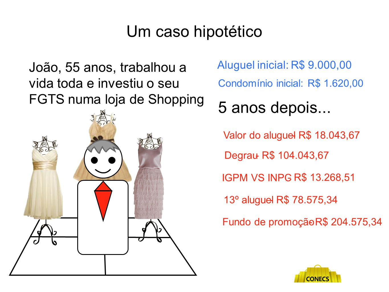Condomínio inicial: R$ 1.620,00