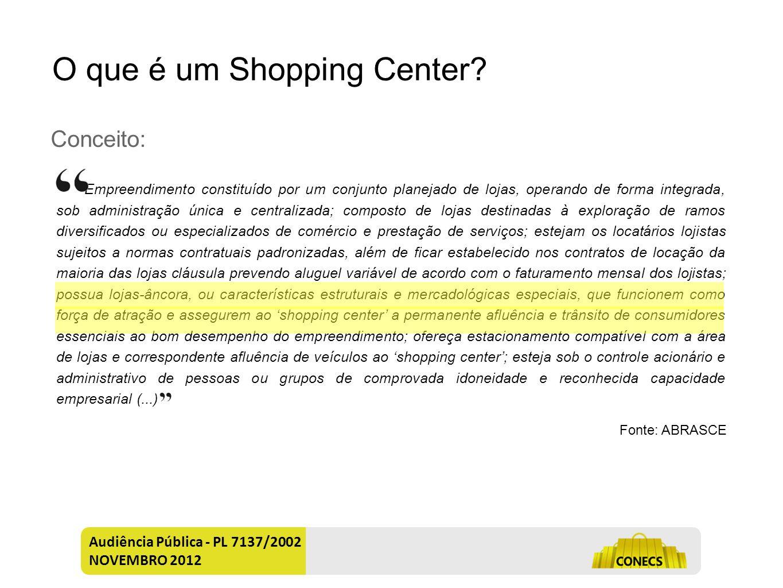 O que é um Shopping Center