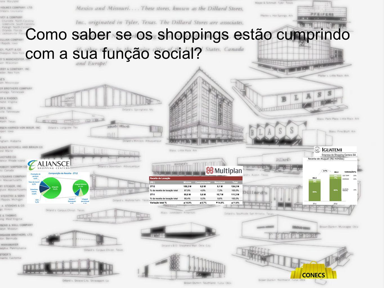 Como saber se os shoppings estão cumprindo com a sua função social