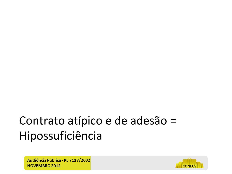 Contrato atípico e de adesão = Hipossuficiência