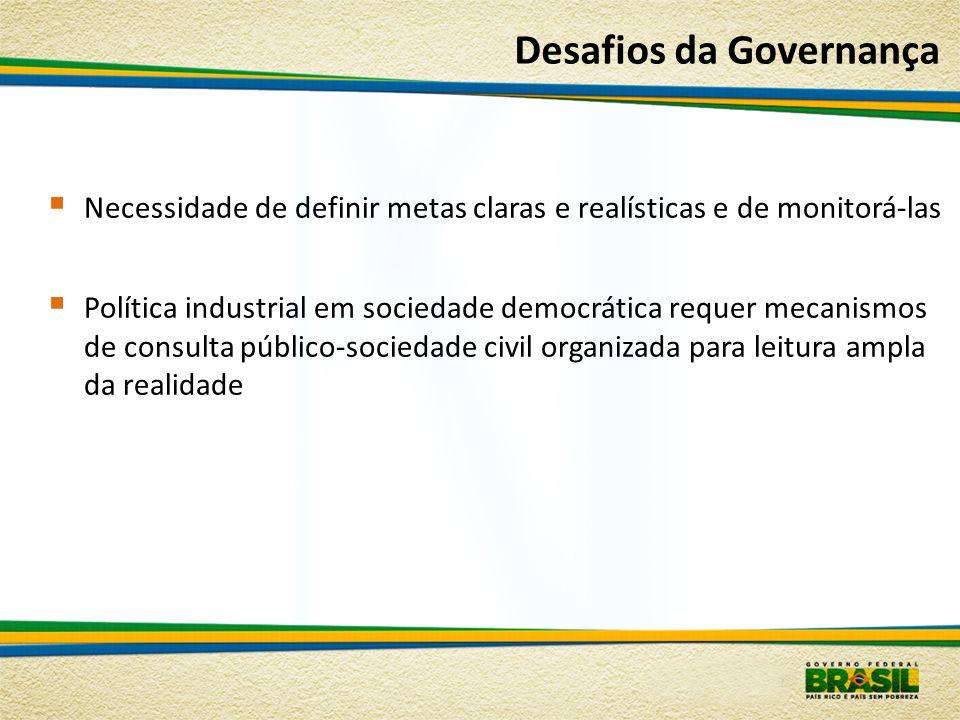 Desafios da Governança