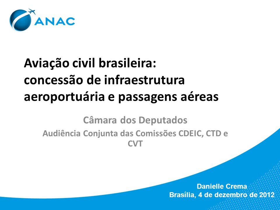 Câmara dos Deputados Audiência Conjunta das Comissões CDEIC, CTD e CVT
