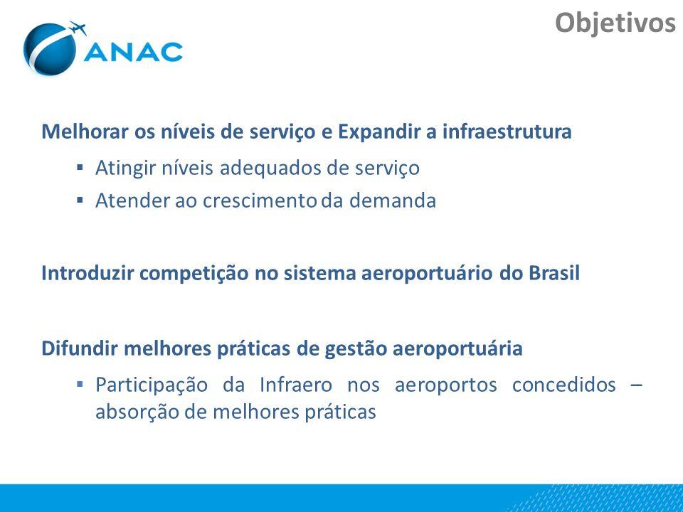 Objetivos Melhorar os níveis de serviço e Expandir a infraestrutura