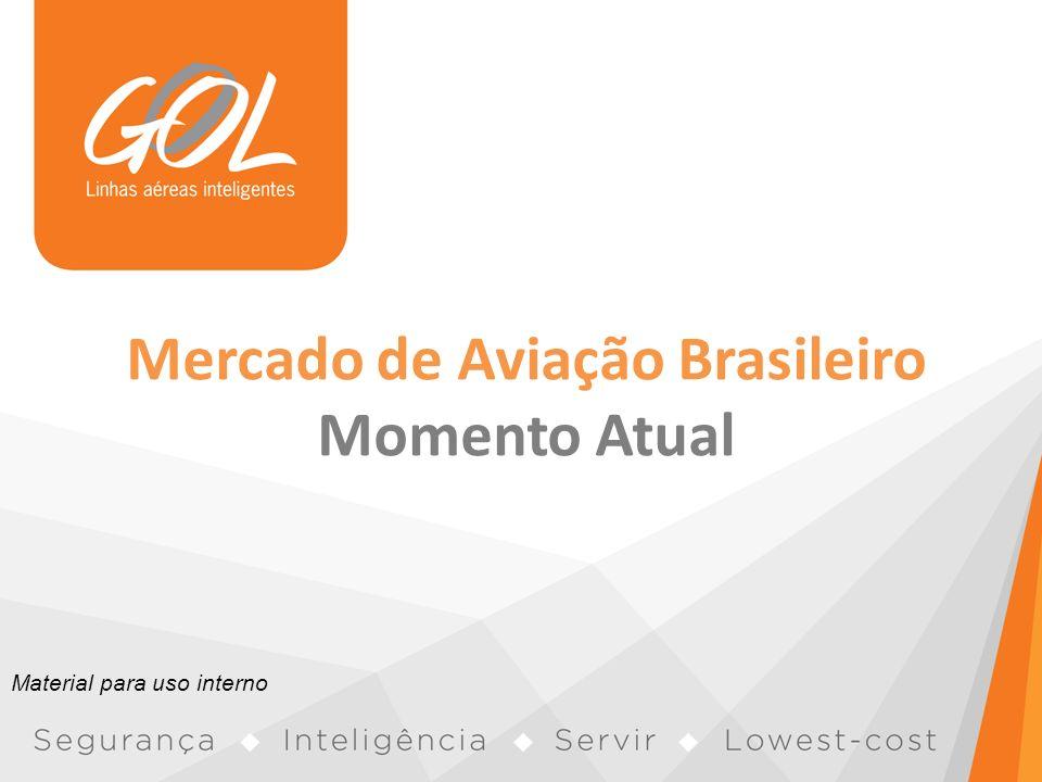 Mercado de Aviação Brasileiro