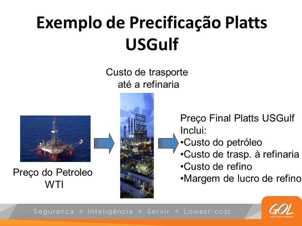Exemplo de Precificação Platts USGulf