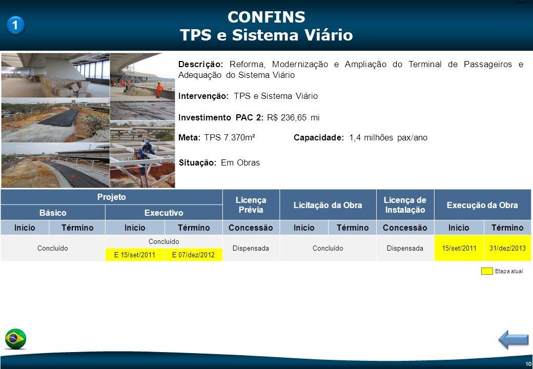 CONFINS TPS e Sistema Viário