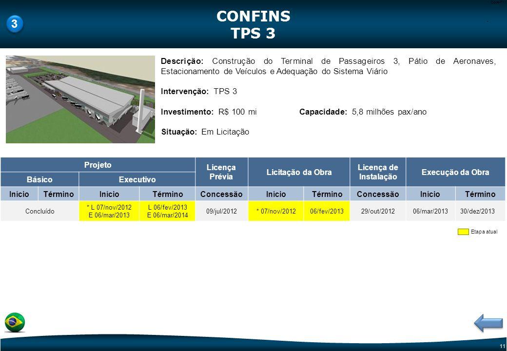 CONFINS TPS 3 3. - Descrição: Construção do Terminal de Passageiros 3, Pátio de Aeronaves, Estacionamento de Veículos e Adequação do Sistema Viário.