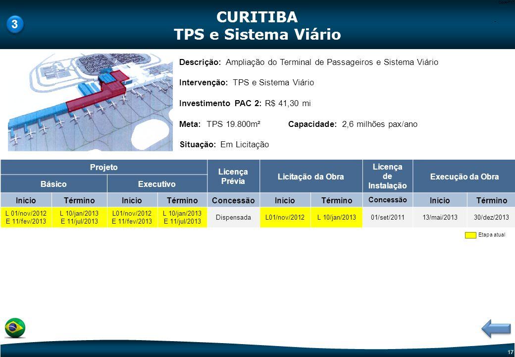 CURITIBA TPS e Sistema Viário