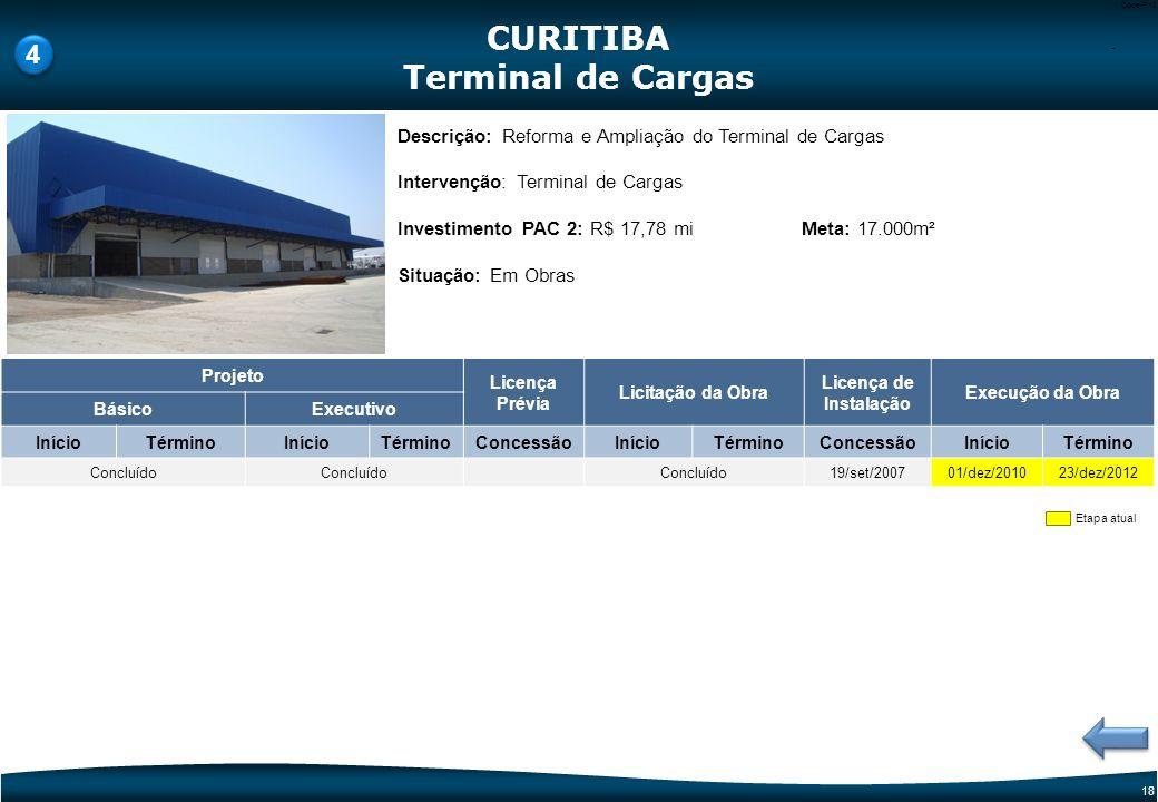 CURITIBA Terminal de Cargas
