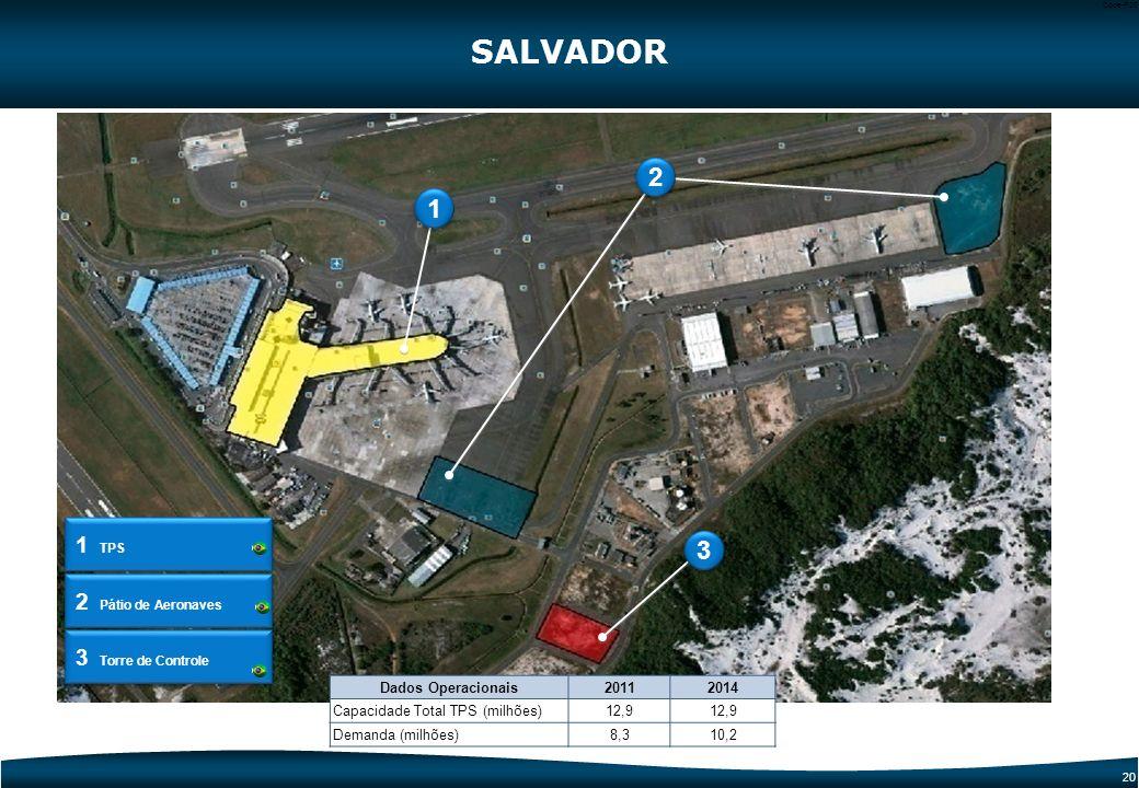 SALVADOR 2 1 3 1 TPS 2 Pátio de Aeronaves 3 Torre de Controle