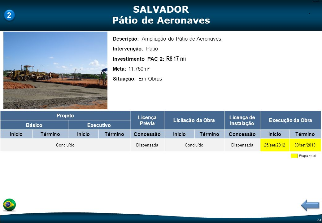 SALVADOR Pátio de Aeronaves