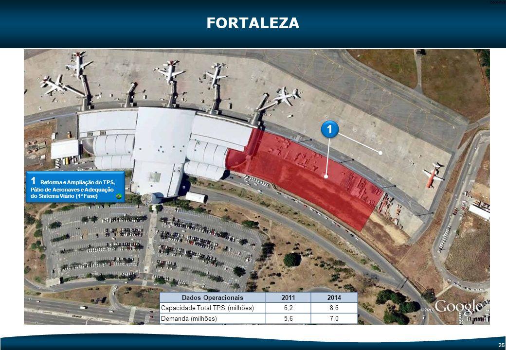 FORTALEZA 1. 1 Reforma e Ampliação do TPS, Pátio de Aeronaves e Adequação do Sistema Viário (1ª Fase)