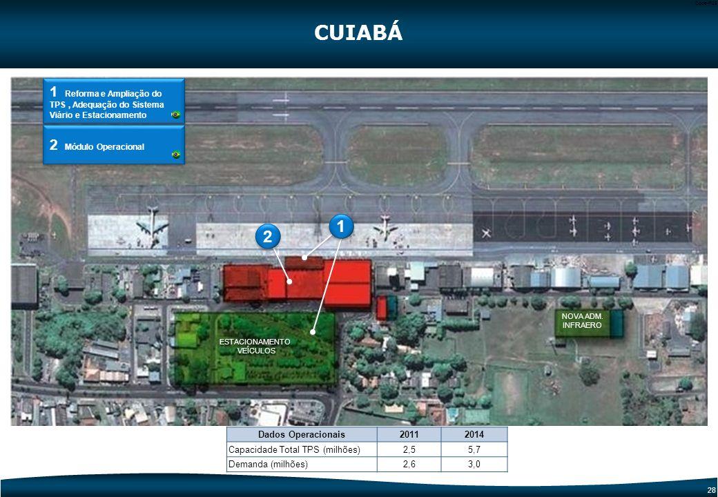CUIABÁ 1 Reforma e Ampliação do TPS , Adequação do Sistema Viário e Estacionamento. 2 Módulo Operacional.