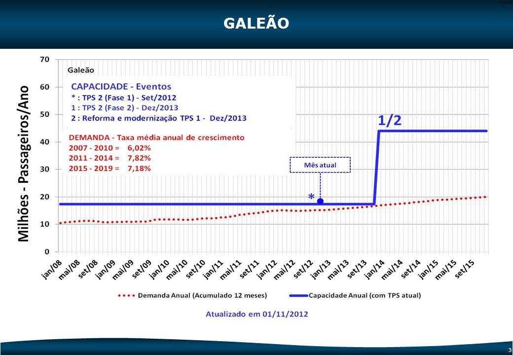 GALEÃO -