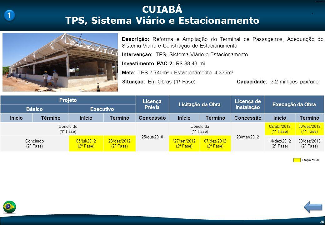 TPS, Sistema Viário e Estacionamento