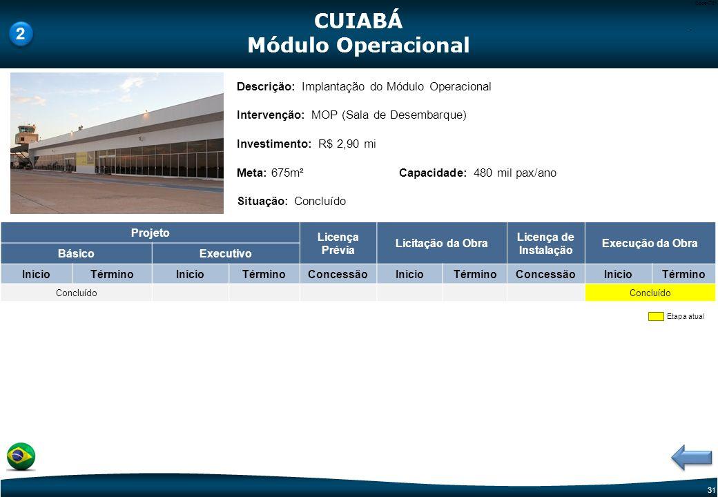 CUIABÁ Módulo Operacional