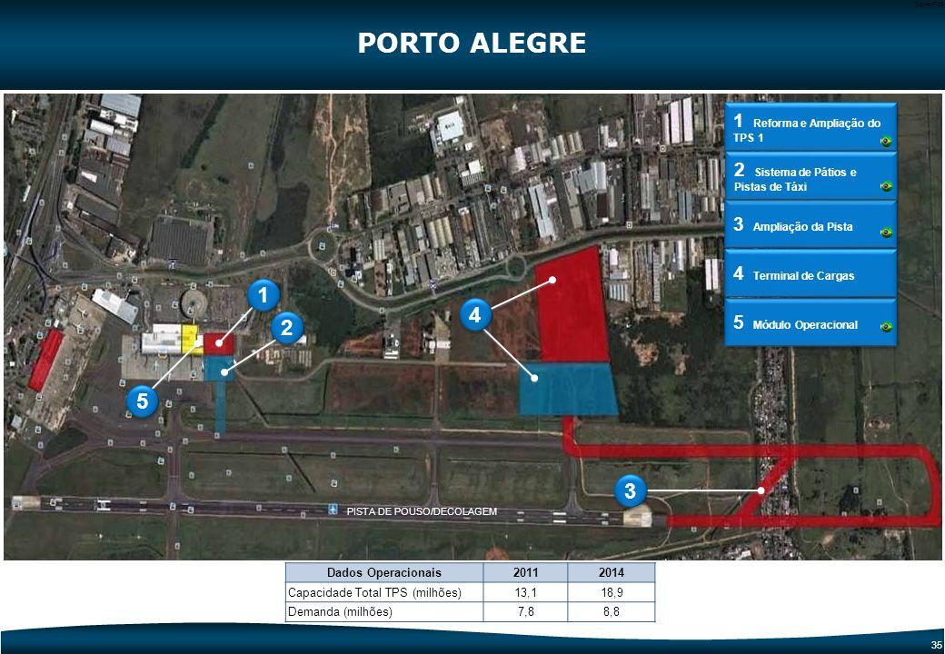 PISTA DE POUSO/DECOLAGEM