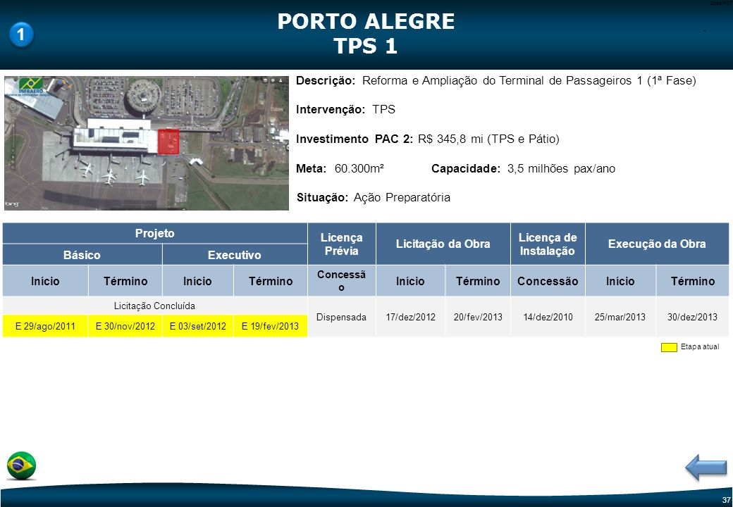 PORTO ALEGRE TPS 1. 1. - Descrição: Reforma e Ampliação do Terminal de Passageiros 1 (1ª Fase) Intervenção: TPS.