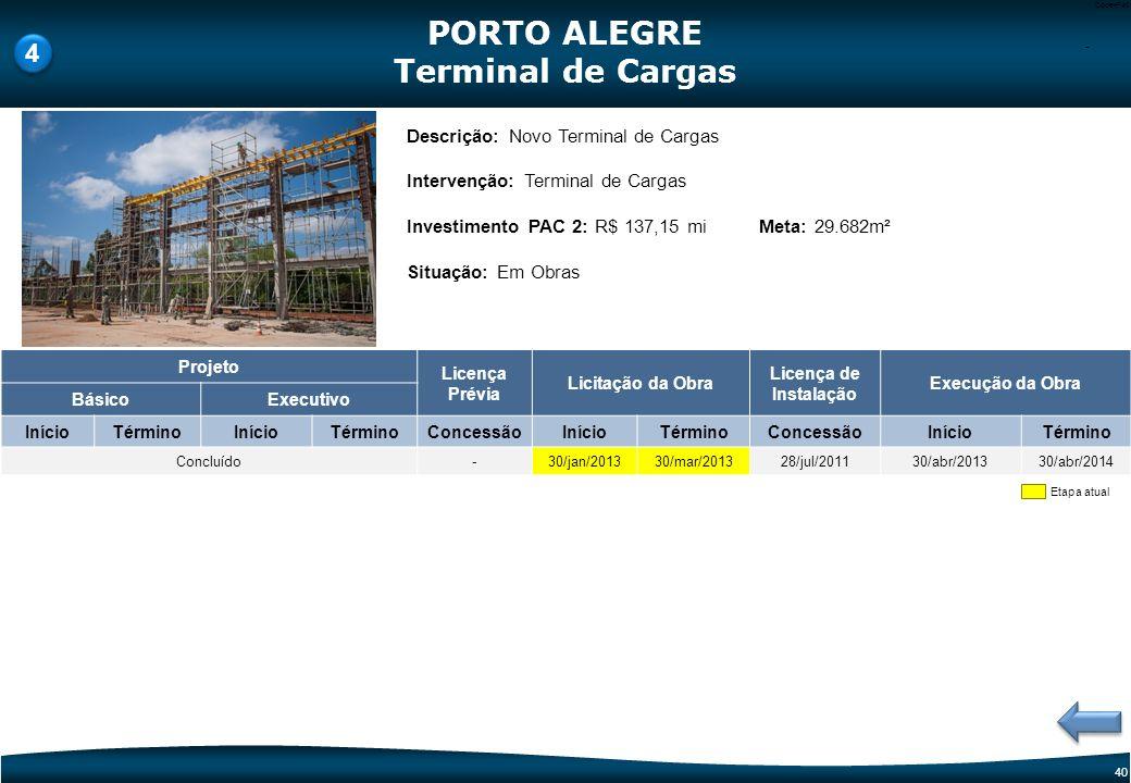 PORTO ALEGRE Terminal de Cargas