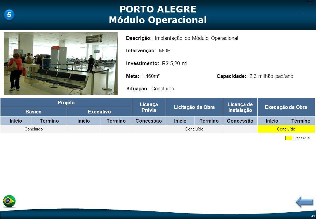 PORTO ALEGRE Módulo Operacional