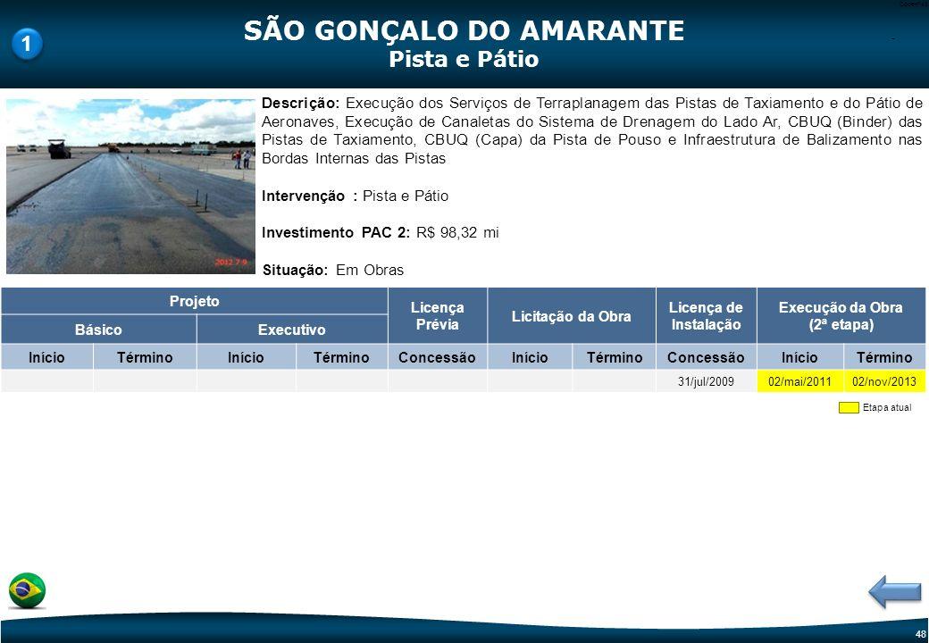 SÃO GONÇALO DO AMARANTE