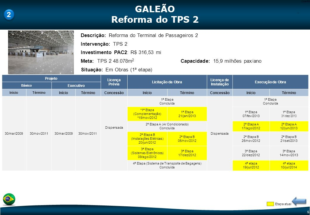 GALEÃO Reforma do TPS 2 2. - Descrição: Reforma do Terminal de Passageiros 2. Intervenção: TPS 2.