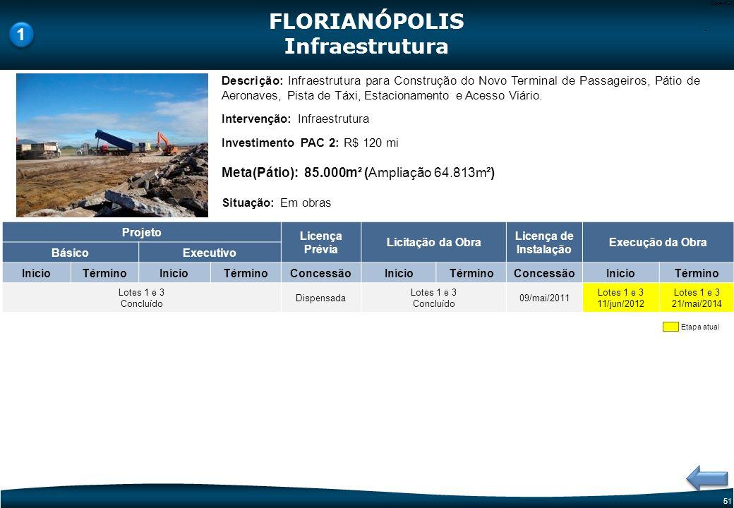 FLORIANÓPOLIS Infraestrutura