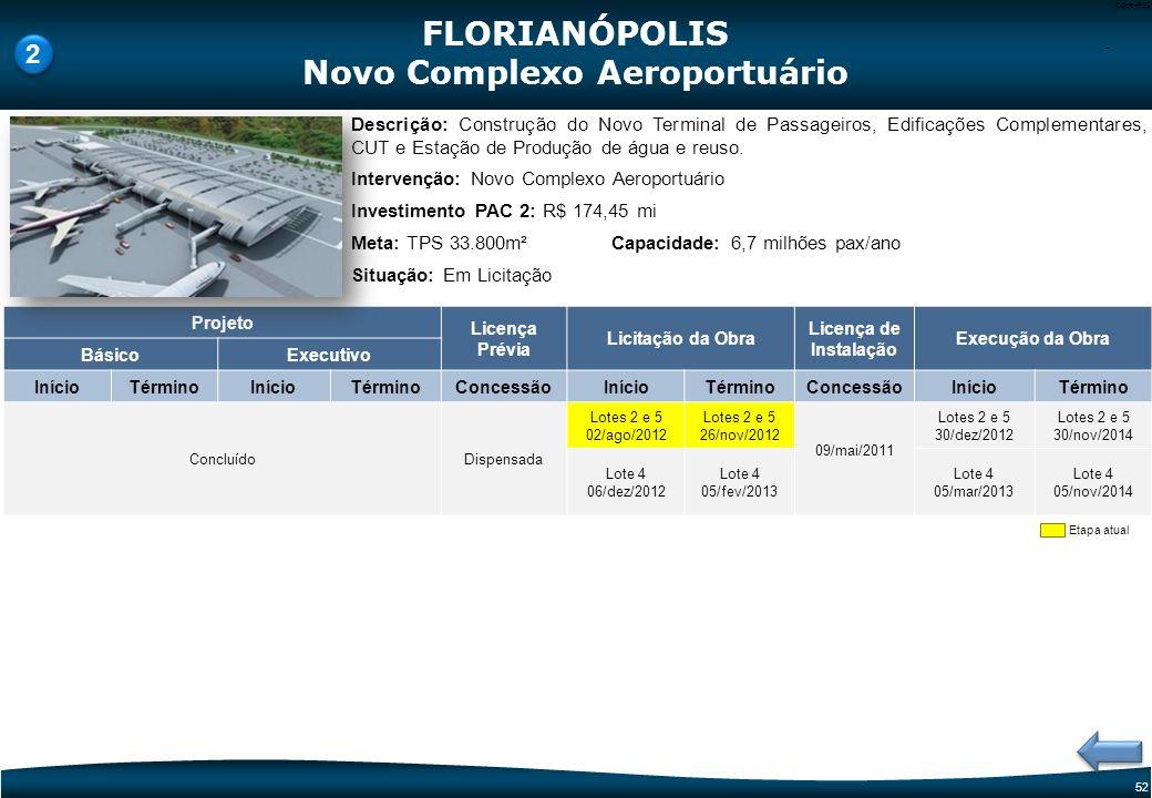 Novo Complexo Aeroportuário
