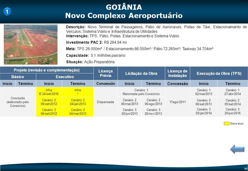 Novo Complexo Aeroportuário Projeto (revisão e complementação)