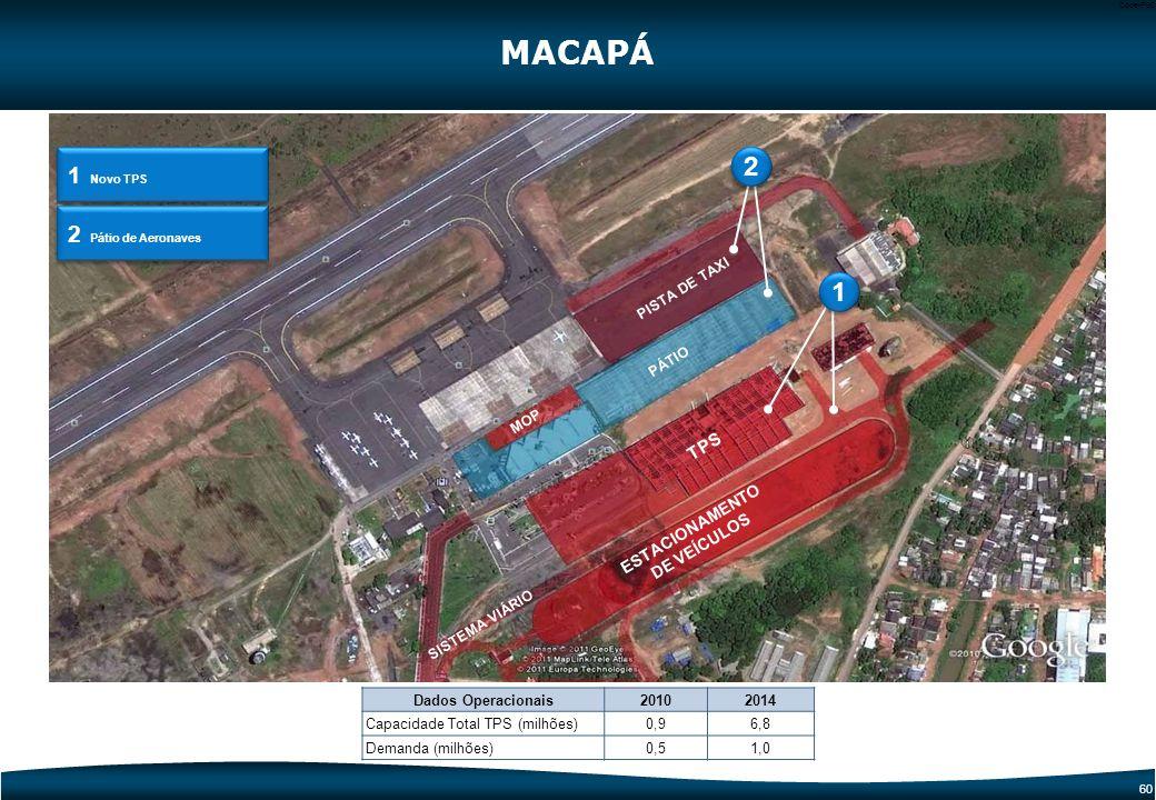 MACAPÁ 2 1 1 Novo TPS 2 Pátio de Aeronaves TPS ESTACIONAMENTO