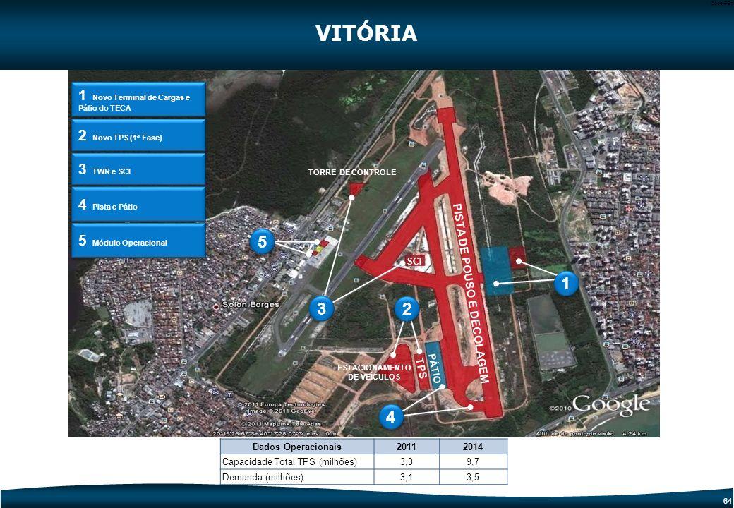 VITÓRIA 5 1 3 2 4 1 Novo Terminal de Cargas e Pátio do TECA