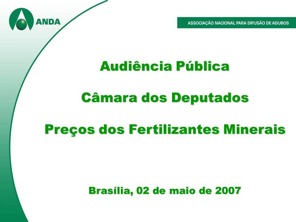 Preços dos Fertilizantes Minerais