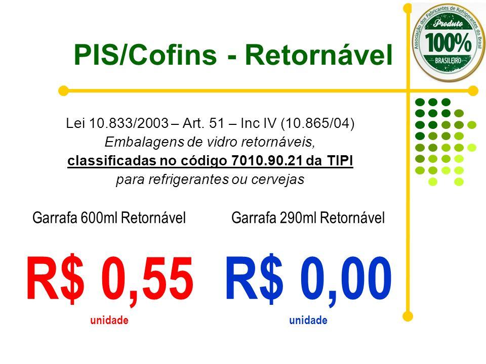 PIS/Cofins - Retornável
