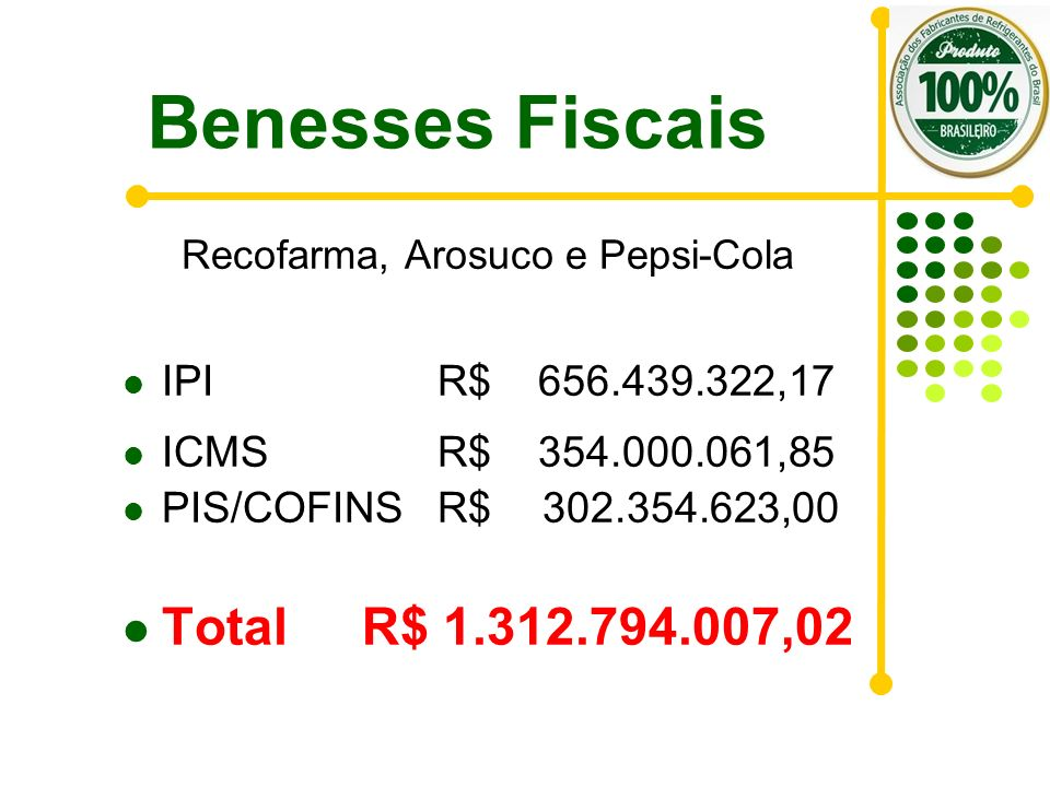 Recofarma, Arosuco e Pepsi-Cola