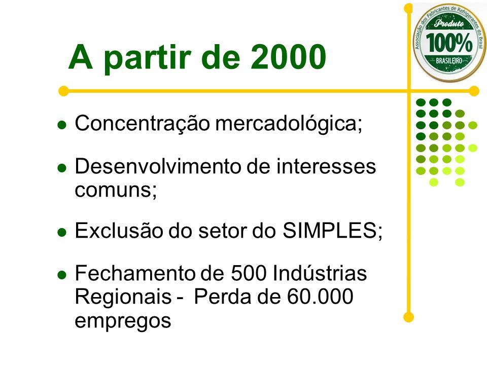 A partir de 2000 Concentração mercadológica;