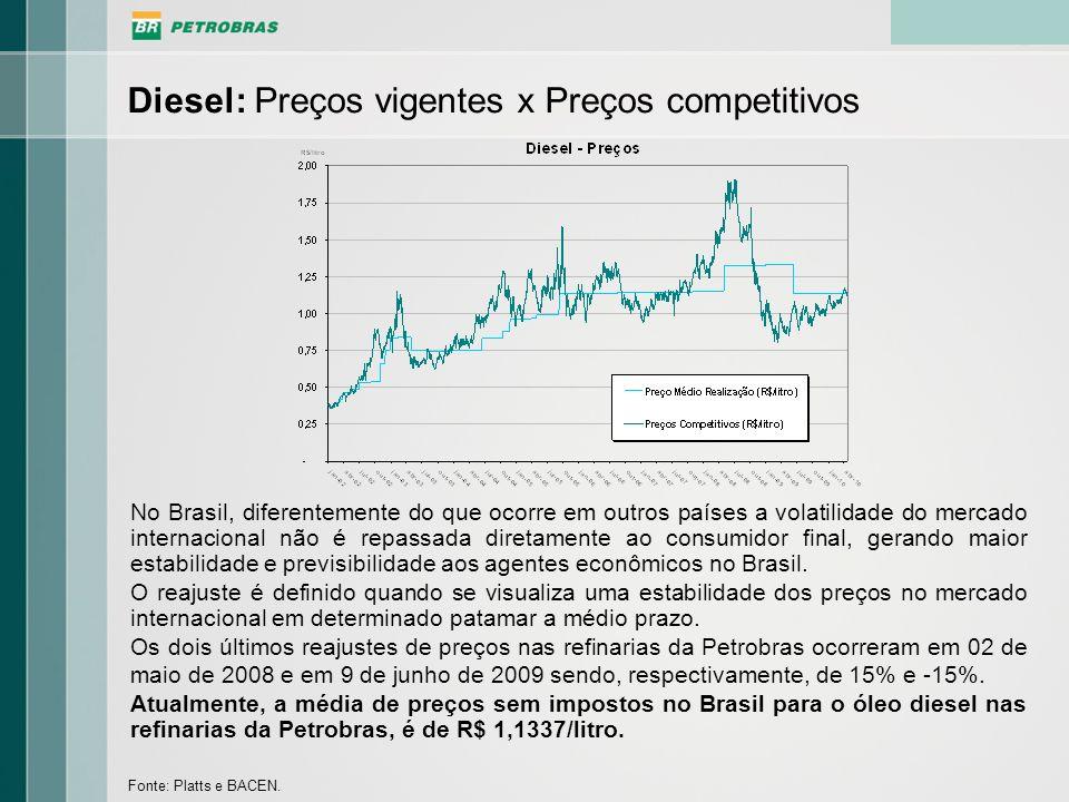 Diesel: Preços vigentes x Preços competitivos
