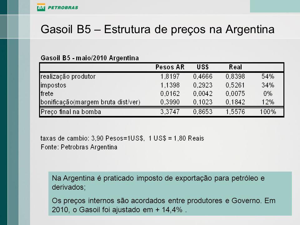 Gasoil B5 – Estrutura de preços na Argentina