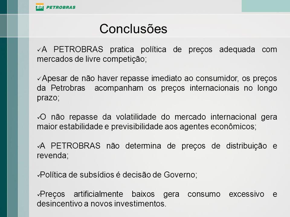 Conclusões A PETROBRAS pratica política de preços adequada com mercados de livre competição;