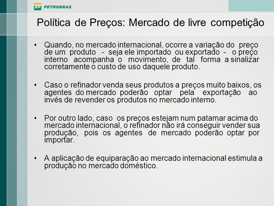 Política de Preços: Mercado de livre competição